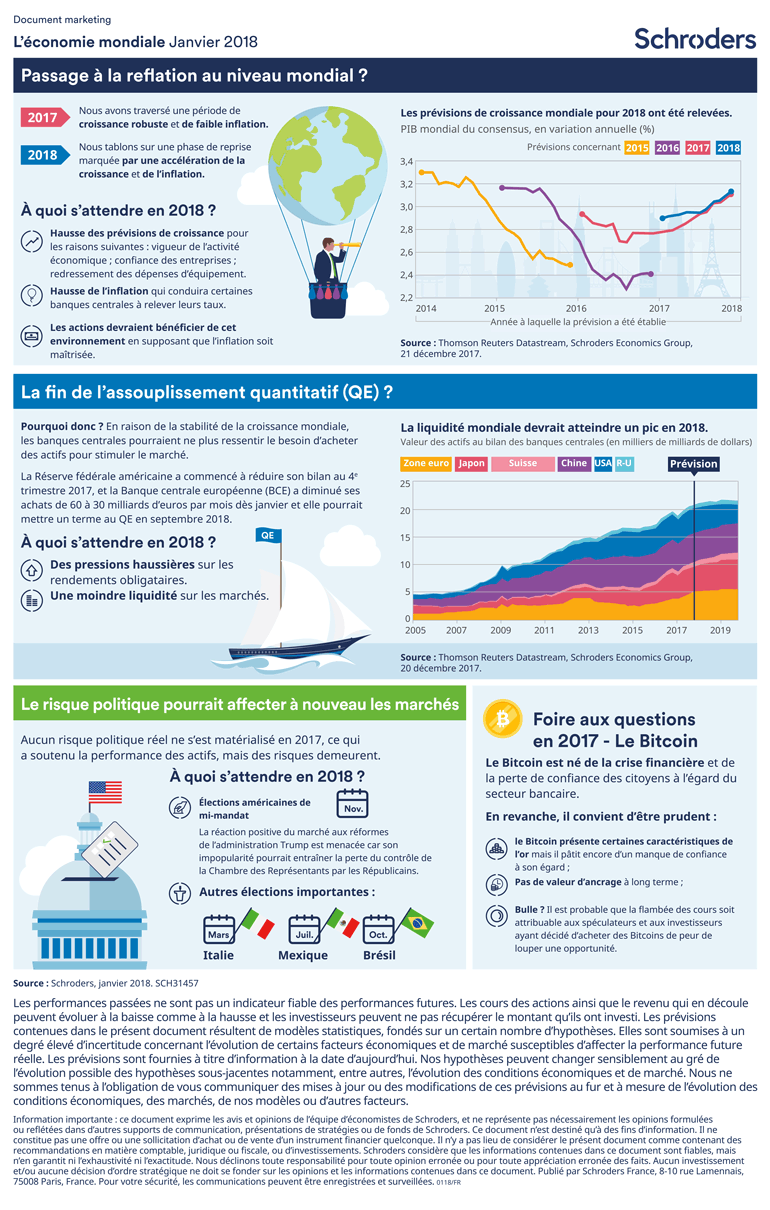 L'économie mondiale en images - Janvier 2018