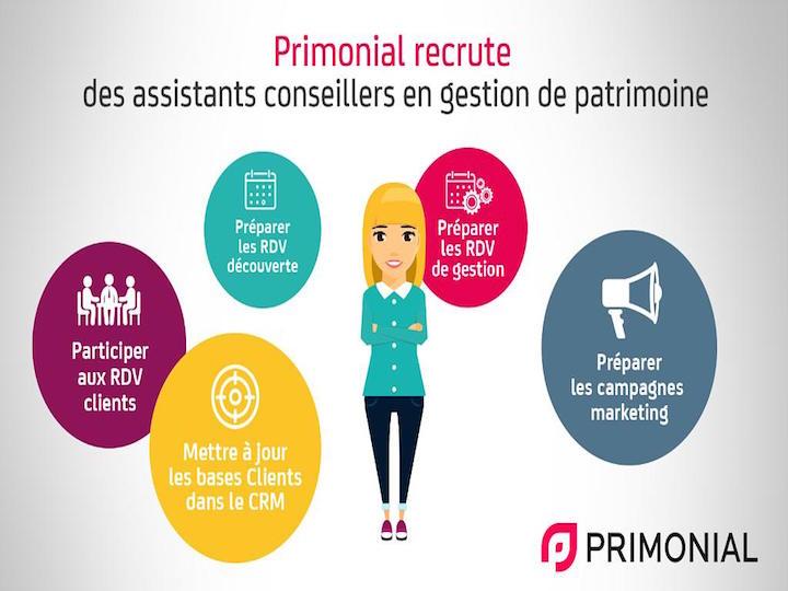 Primonial recrute des assistants conseillers en gestion de patrimoine en alternance