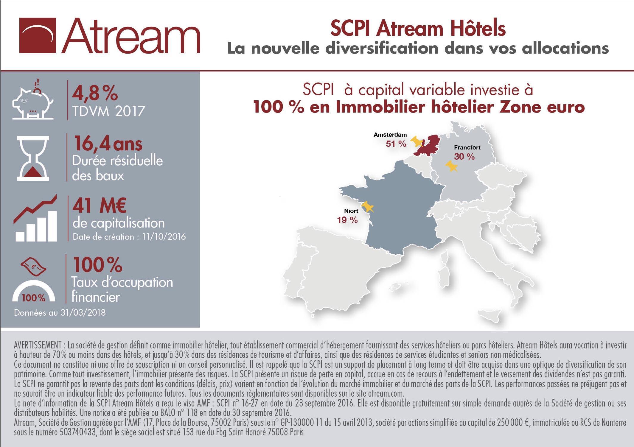 La solution d'Investissement Immobilier hôtelier en zône euro